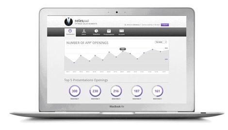 Salespad, le logiciel de CRM sur ipad