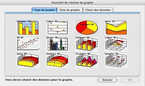 Agri4D: le choix des graphiques
