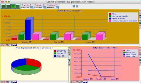 Gestion des budgets et des dépenses avec un logiciel Ciel Mac
