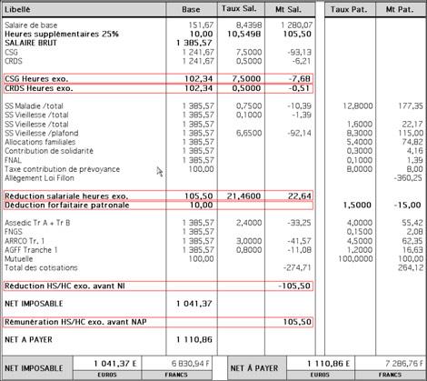 Bulletin de salaire fait avec Ciel Paye Mac * et intégrant le nouveau système d'heures supplémentaires (TEPA)