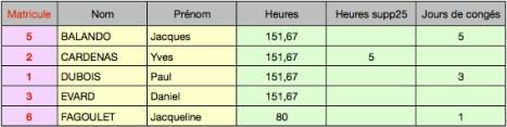 cogilog paye pro: importation d'un tableau excel