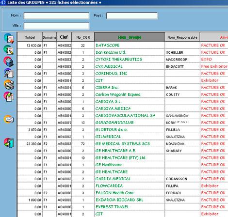 Liste des groupes