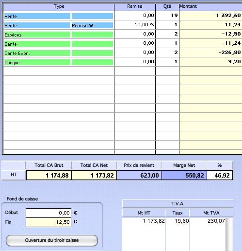 ventilation des ventes et des règlements de la journée