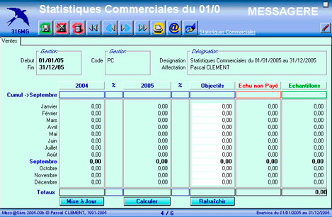 Traitement comptable stock options