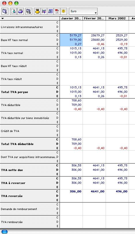 Tableau de T.V.A. de Tous Comptes Faits Entreprise